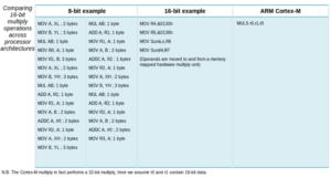 computingperformancesgrande