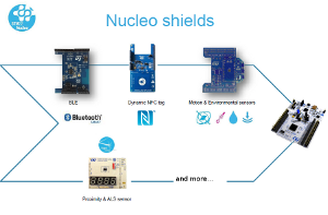 X-NUCLEO expansion board | EMCU