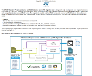STM32 Standard Peripheral Libraries to STM32Cube Low-Layer (LL) APIs