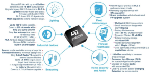 STM32WB series – 2 4 Ghz Wireless MCUs | EMCU