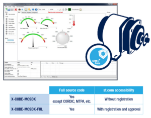STM32 Motor Control | EMCU