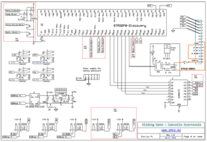 Electric Sliding Gate based on STM32F0-Discovery | EMCU on