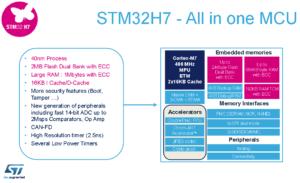 STM32H7xx – very high performance – Cortex M7   EMCU