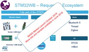 STM32WB series – 2 4 Ghz Wireless MCUs | EMCU