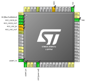 STM32 – RTC calendar and time for Atollic | EMCU