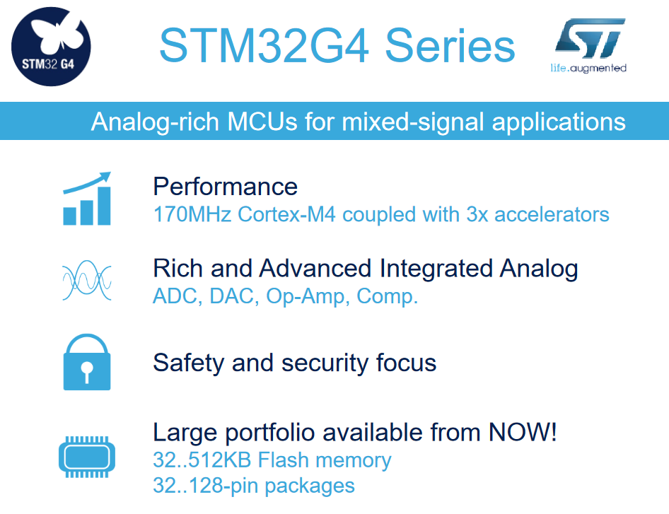 STM32G4 – Cortex M4 series @170 MHz for mixed-signal applications | EMCU