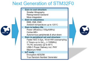 STM32G0 – Cortex M0+ MCU, it sets a new definition of what an