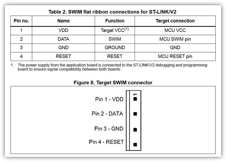 ST LINK Debugging Programmer Emulator STM8 STM32 Download Manager ST-LINK-V2